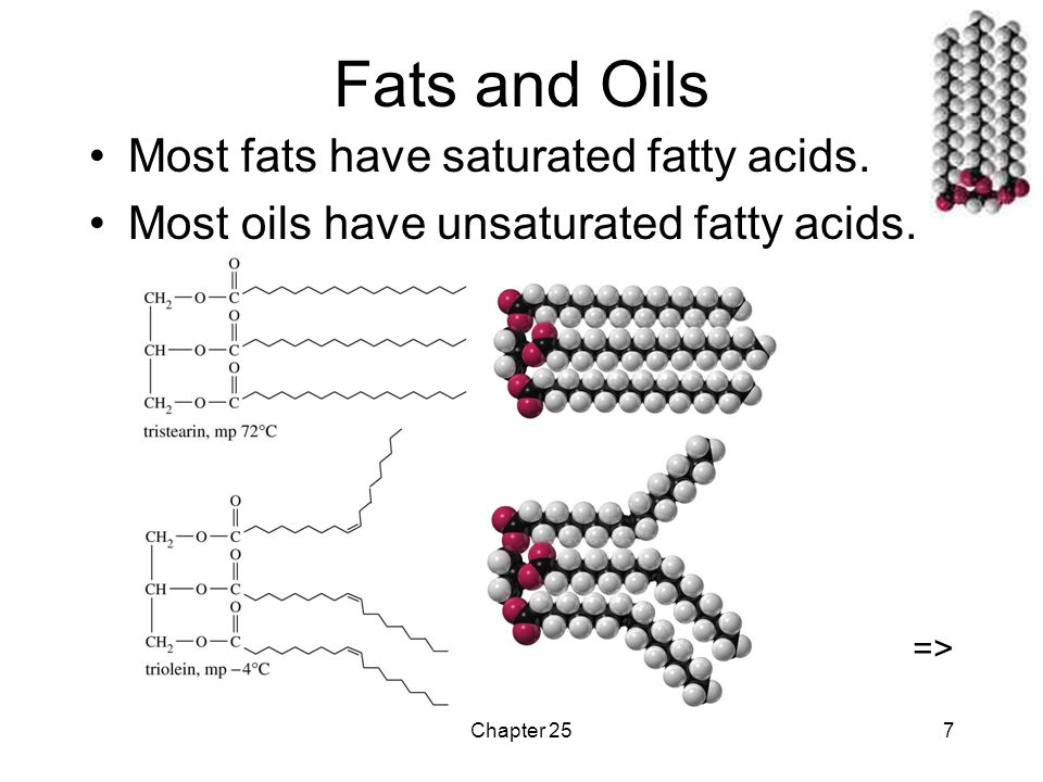 Chapter 257 Fats and Oils Most fats have saturated fatty acids.