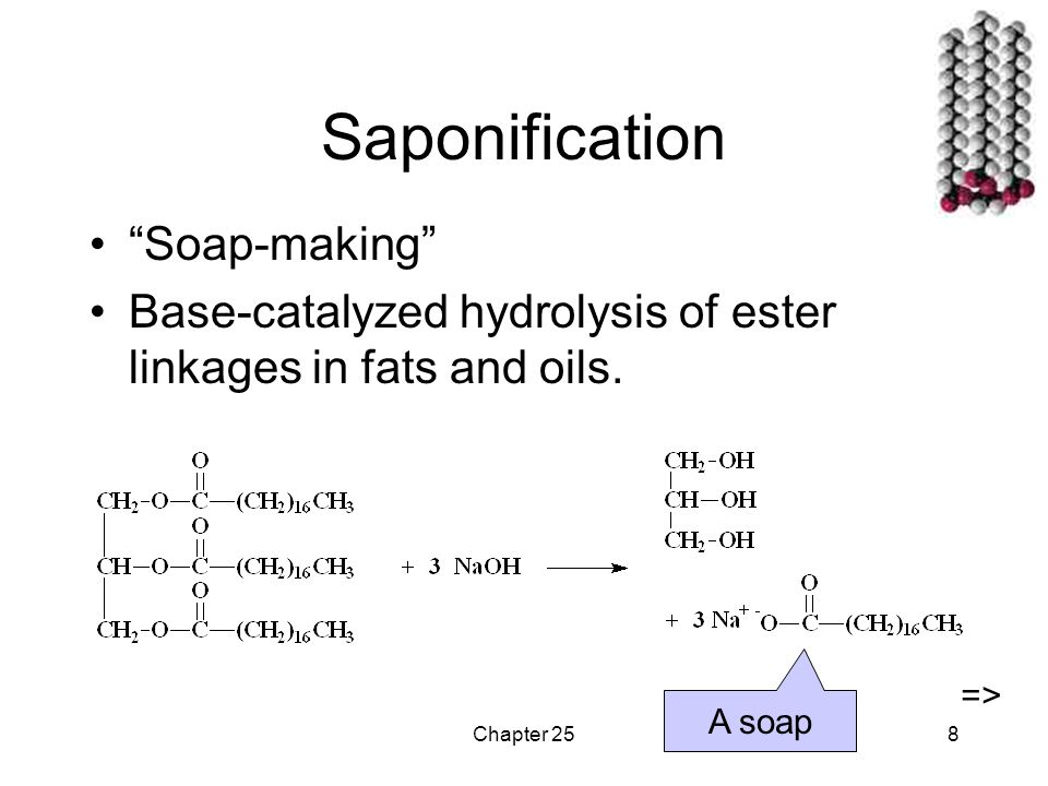 Chapter 258 Saponification Soap-making Base-catalyzed hydrolysis of ester linkages in fats and oils.