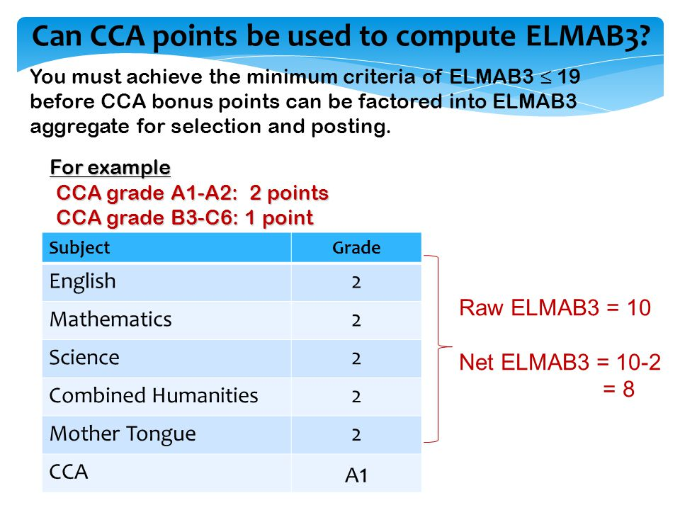 Can CCA points be used to compute ELMAB3? You must achieve the minimum criteria of ELMAB3 ≤ 19 before CCA bonus points can be factored into ELMAB3 agg