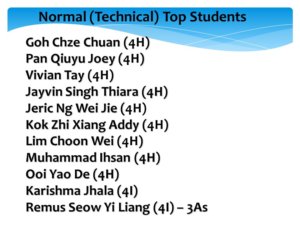 Normal (Technical) Top Students Goh Chze Chuan () Goh Chze Chuan (4H) Pan Qiuyu Joey () Pan Qiuyu Joey (4H) Vivian Tay () Vivian Tay (4H) Jayvin Singh