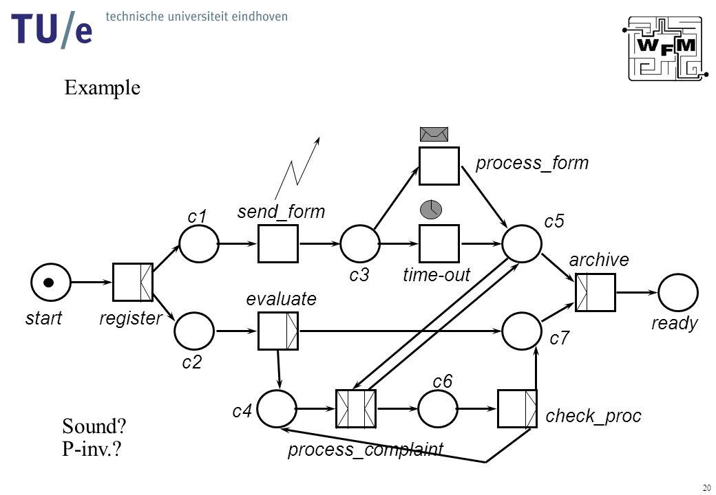 20 Example startregister send_form evaluate process_complaint check_proc process_form time-out archive ready c1 c2 c3 c4 c5 c6 c7 Sound.