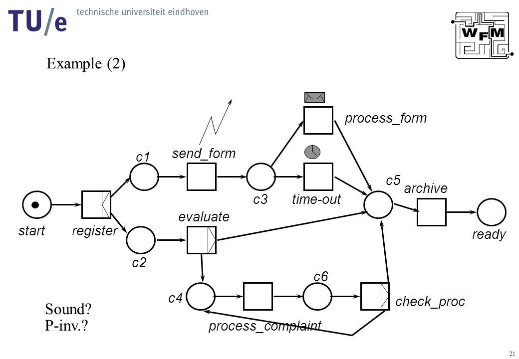 21 Example (2) startregister send_form evaluate process_complaint check_proc process_form time-out archive ready c1 c2 c3 c4 c5 c6 Sound.