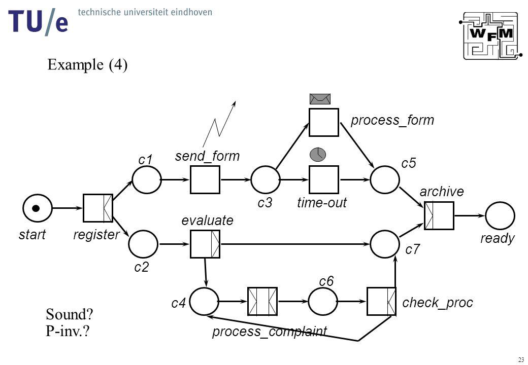 23 Example (4) startregister send_form evaluate process_complaint check_proc process_form time-out archive ready c1 c2 c3 c4 c5 c6 c7 Sound.
