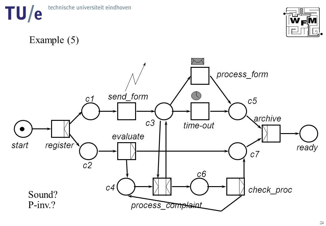24 Example (5) startregister send_form evaluate process_complaint check_proc process_form time-out archive ready c1 c2 c3 c4 c5 c6 c7 Sound.