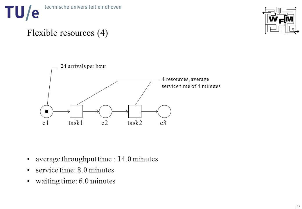 33 Flexible resources (4) average throughput time : 14.0 minutes service time: 8.0 minutes waiting time: 6.0 minutes task2task1c3c1c2 24 arrivals per hour 4 resources, average service time of 4 minutes