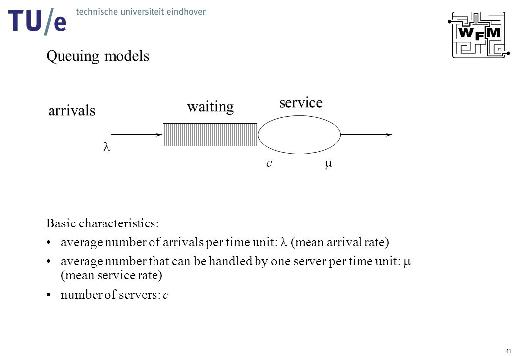41 Queuing models Basic characteristics: average number of arrivals per time unit: (mean arrival rate) average number that can be handled by one server per time unit:  (mean service rate) number of servers: c arrivals waiting service  c