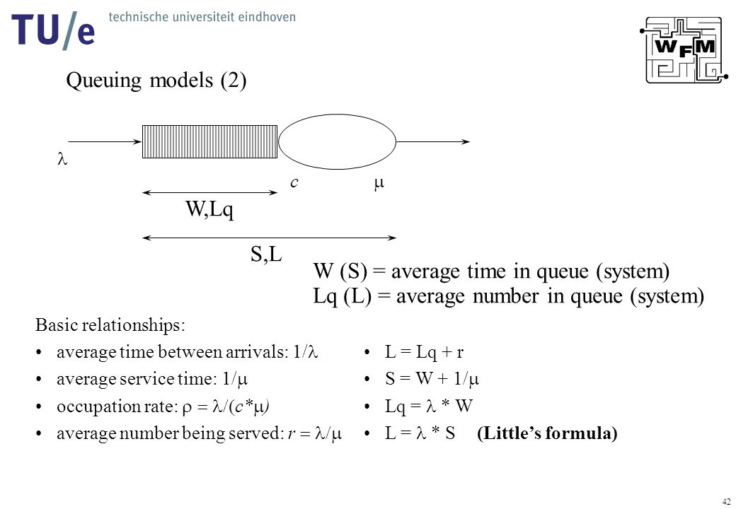 42 Queuing models (2) Basic relationships: average time between arrivals: 1/ average service time: 1/  occupation rate:  c*  ) average number being served: r   c W,Lq S,L W (S) = average time in queue (system) Lq (L) = average number in queue (system) L = Lq + r S = W + 1/  Lq = * W L = * S (Little's formula)
