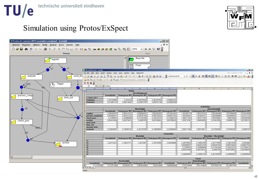 46 Simulation using Protos/ExSpect