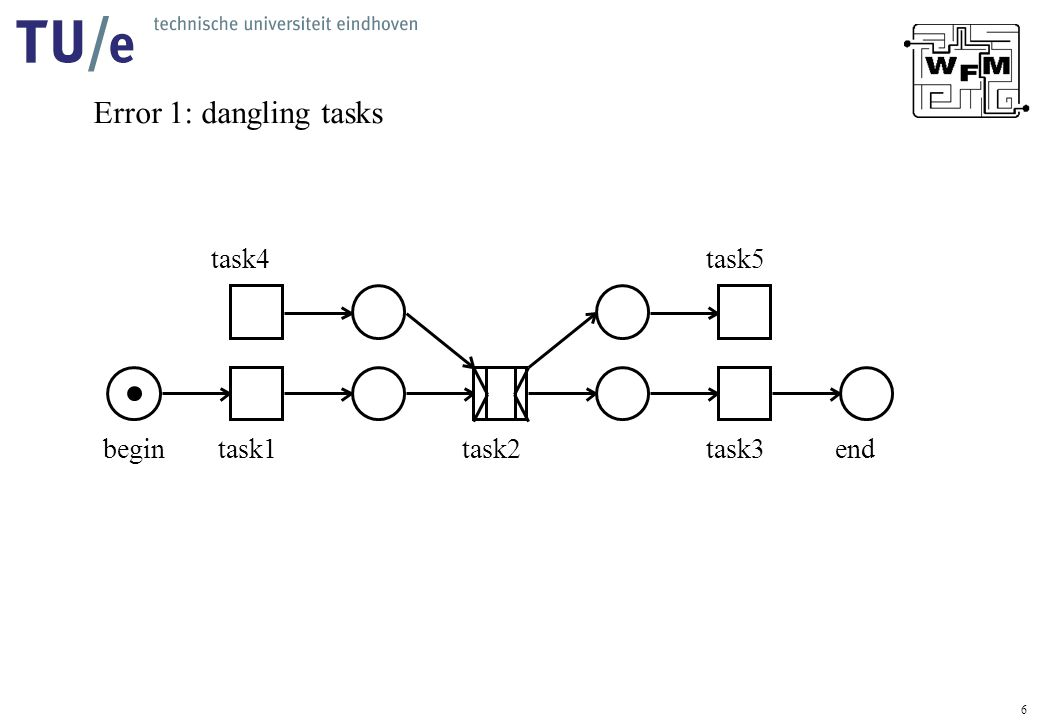 6 Error 1: dangling tasks task5task4 task3task2task1beginend