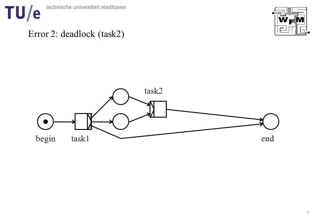 7 Error 2: deadlock (task2) task2 task1beginend
