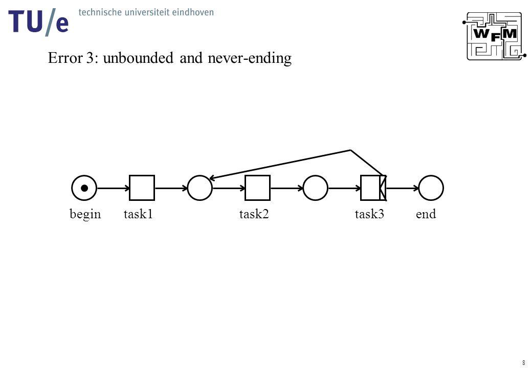 8 Error 3: unbounded and never-ending task3task2task1beginend