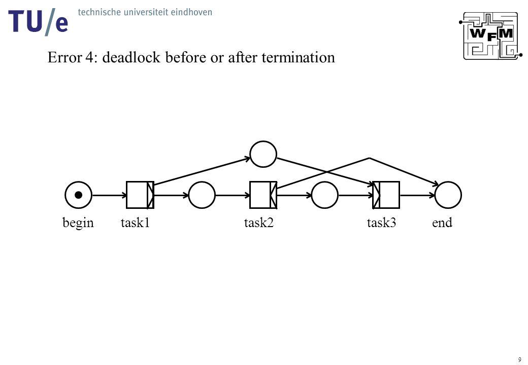 9 Error 4: deadlock before or after termination task3task2task1beginend