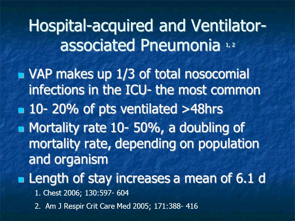 Hospital-acquired and Ventilator- associated Pneumonia 1, 2 VAP makes up 1/3 of total nosocomial infections in the ICU- the most common VAP makes up 1/3 of total nosocomial infections in the ICU- the most common 10- 20% of pts ventilated >48hrs 10- 20% of pts ventilated >48hrs Mortality rate 10- 50%, a doubling of mortality rate, depending on population and organism Mortality rate 10- 50%, a doubling of mortality rate, depending on population and organism Length of stay increases a mean of 6.1 d Length of stay increases a mean of 6.1 d 1.
