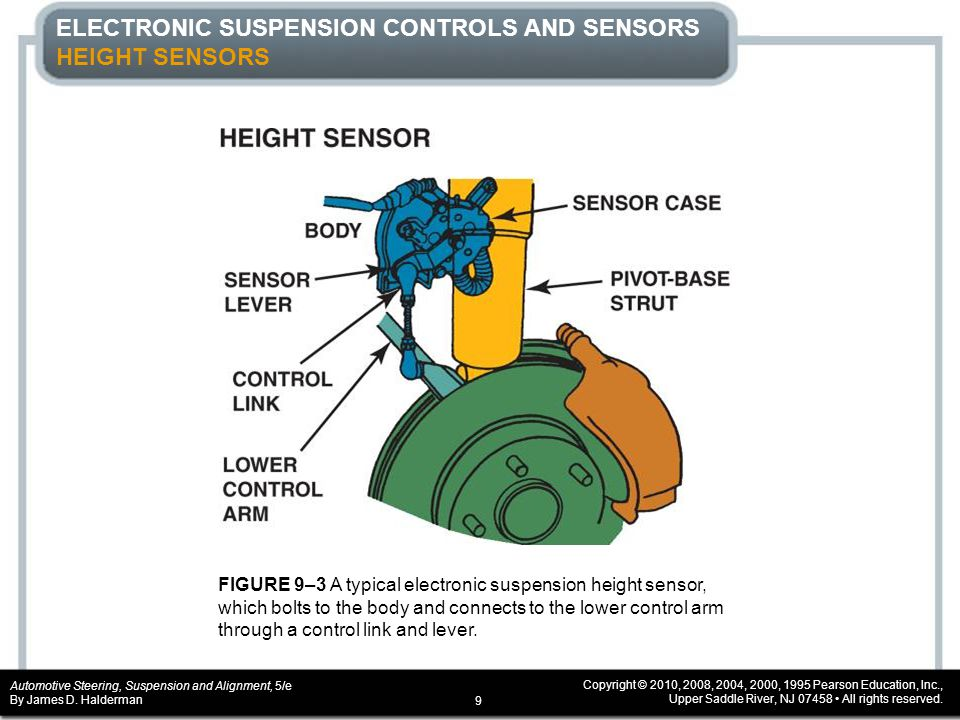 Automotive Steering, Suspension and Alignment, 5/e By James D. Halderman Copyright © 2010, 2008, 2004, 2000, 1995 Pearson Education, Inc., Upper Saddl