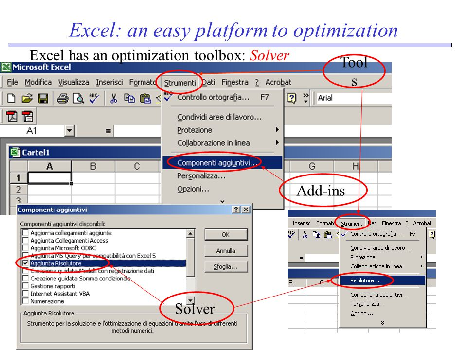 Excel: an easy platform to optimization Excel has an optimization toolbox: Solver Solver Add-ins Tool s