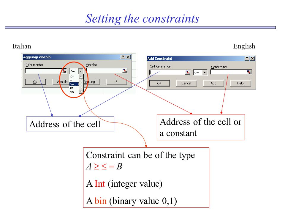 Setting the constraints ItalianEnglish Address of the cell or a constant Address of the cell Constraint can be of the type A    B A Int (integer va