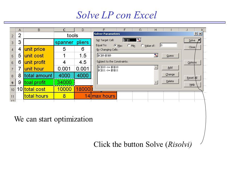 Solve LP con Excel We can start optimization Click the button Solve (Risolvi)