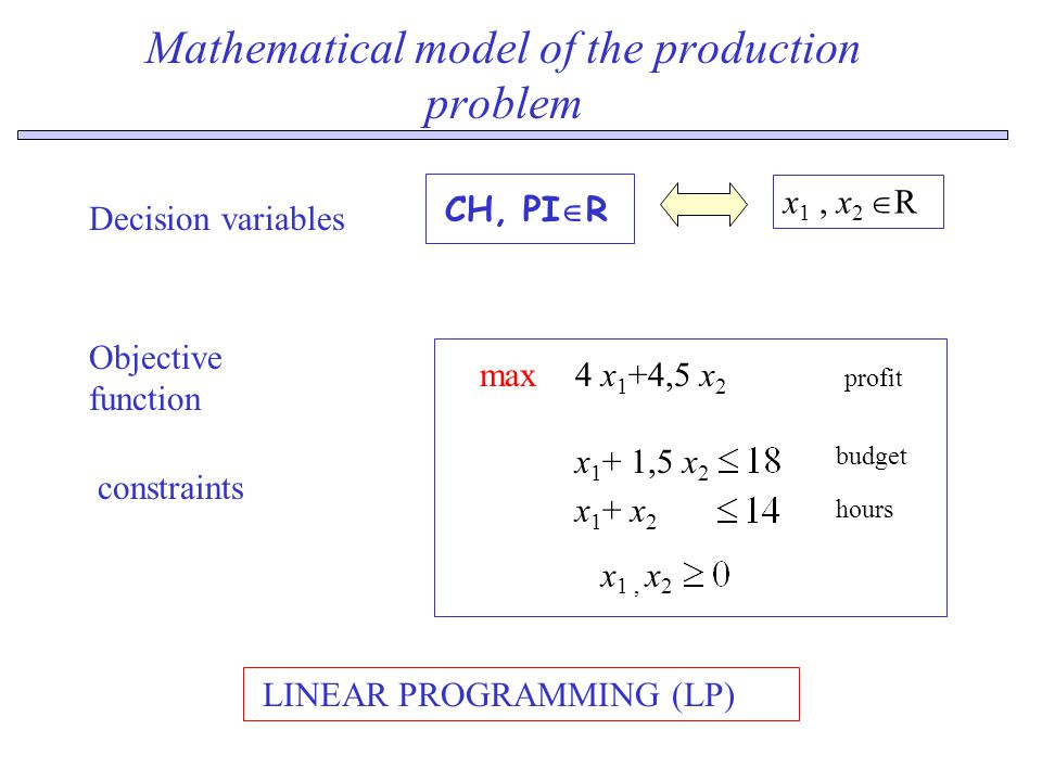 Setting the objective function Objective function P TOT = c9 The value can be set easily by clicking the corresponding cell (it puts the address $c$)