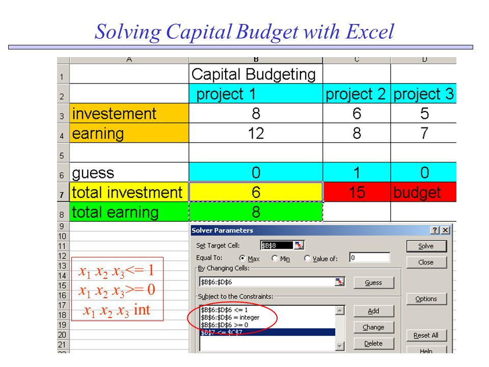 Solving Capital Budget with Excel x 1 x 2 x 3 = 0 x 1 x 2 x 3 int