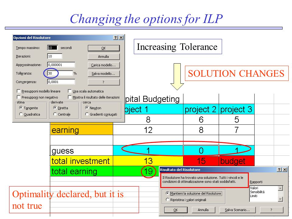 Changing the options for ILP Increasing Tolerance SOLUTION CHANGES Optimality declared, but it is not true