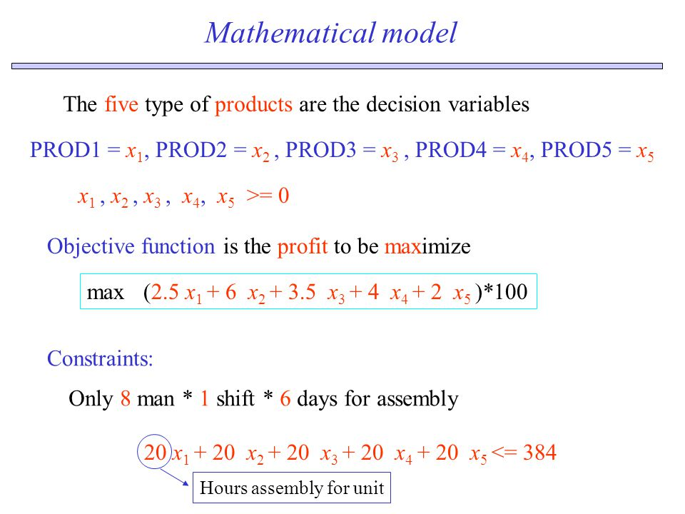 Mathematical model The five type of products are the decision variables Objective function is the profit to be maximize PROD1 = x 1, PROD2 = x 2, PROD3 = x 3, PROD4 = x 4, PROD5 = x 5 max (2.5 x x x x x 5 )*100 x 1, x 2, x 3, x 4, x 5 >= 0 Constraints: Only 8 man * 1 shift * 6 days for assembly 20 x x x x x 5 <= 384 Hours assembly for unit