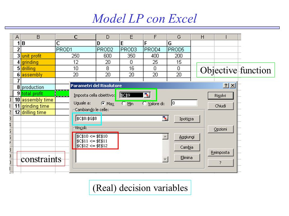 Model LP con Excel constraints (Real) decision variables Objective function