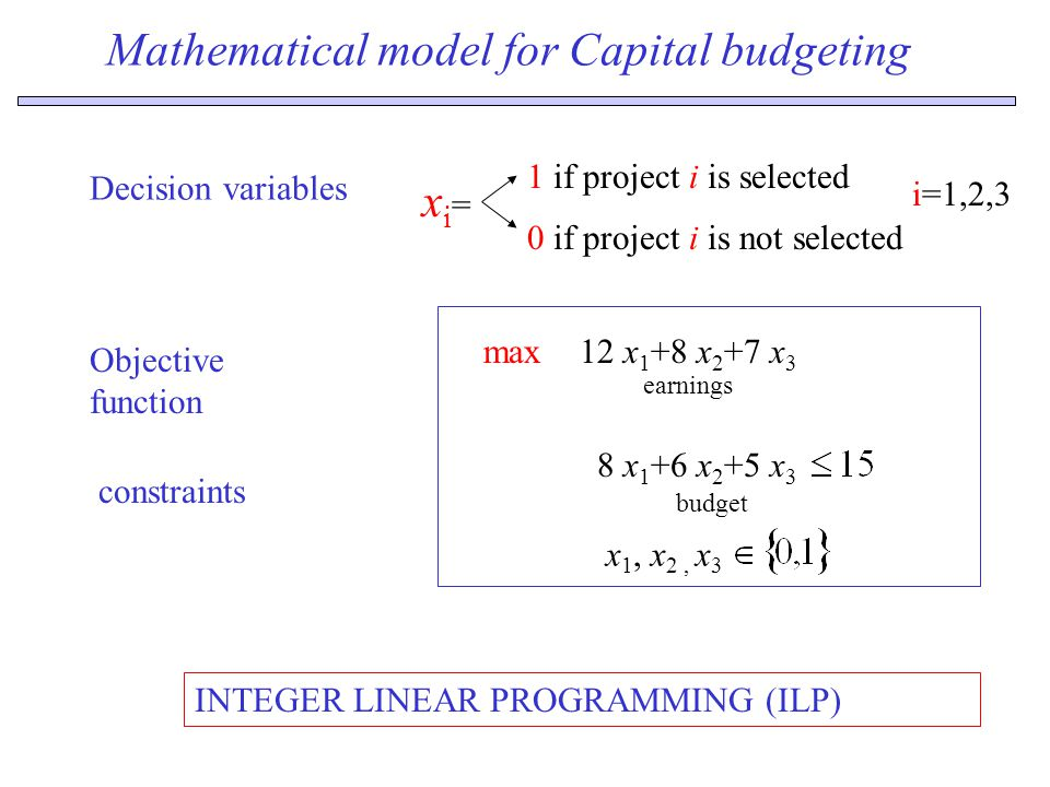 Mathematical model for Capital budgeting Objective function 12 x 1 +8 x 2 +7 x 3 max earnings Decision variables xi=xi= 1 if project i is selected 0 if project i is not selected i=1,2,3 constraints 8 x 1 +6 x 2 +5 x 3 budget x 1, x 2, x 3 INTEGER LINEAR PROGRAMMING (ILP)