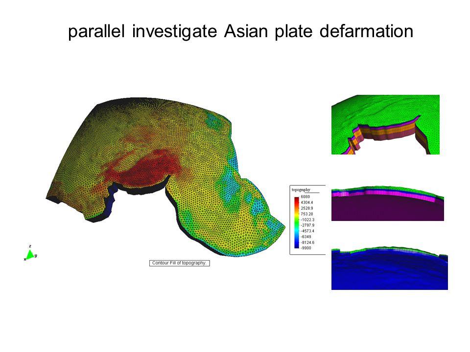 parallel investigate Asian plate defarmation