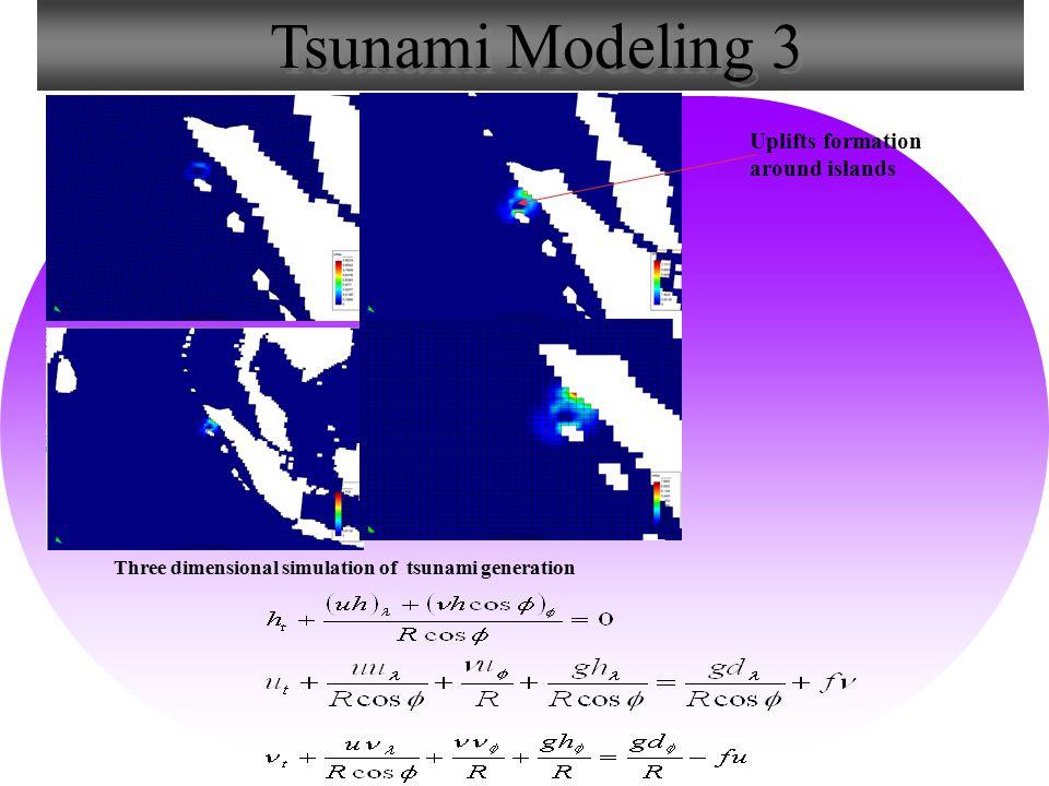 Uplifts formation around islands Tsunami Modeling 3 Three dimensional simulation of tsunami generation