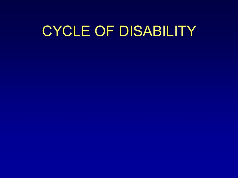EXERCISE RESPONSE IN TETRAPLEGIA Unique Challenge to Aerobic Exercise & Cardiovascular Health Studies Have Shown Training Effects with Exercise tolerance, muscle endurance, peak VO2, peak power output (Figoni, 1993) Physiological Training Effects Peripheral –Muscle Endurance Rather Than Central