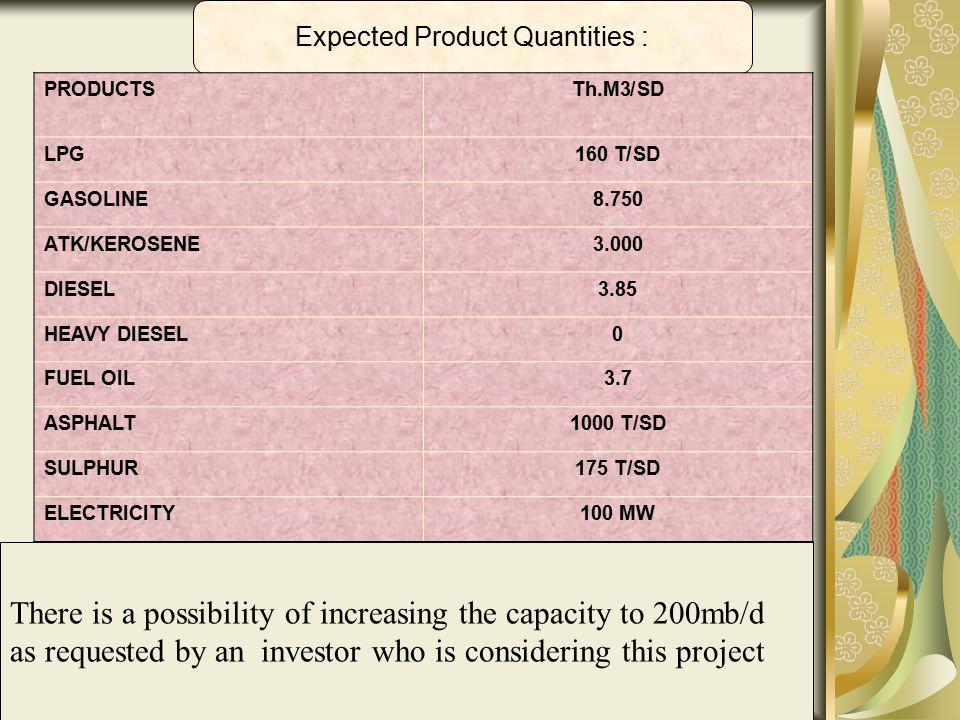 Expected Product Quantities : Th.M3/SDPRODUCTS 160 T/SDLPG 8.750GASOLINE 3.000ATK/KEROSENE 3.85DIESEL 0HEAVY DIESEL 3.7FUEL OIL 1000 T/SDASPHALT 175 T