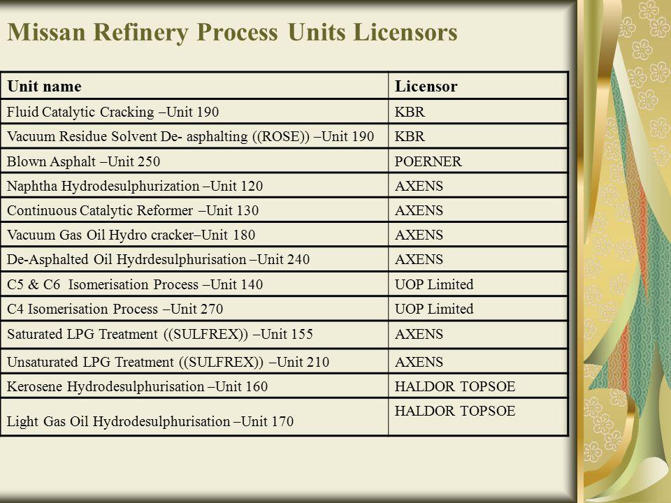 Missan Refinery Process Units Licensors LicensorUnit name KBRFluid Catalytic Cracking –Unit 190 KBRVacuum Residue Solvent De- asphalting ((ROSE)) –Uni