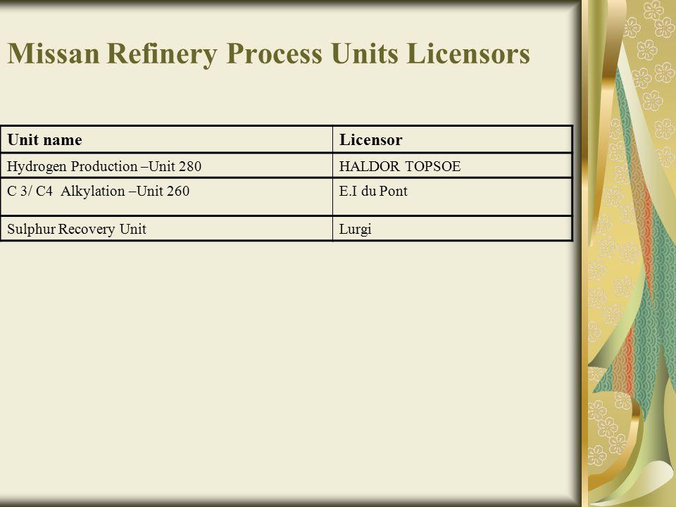 Missan Refinery Process Units Licensors LicensorUnit name HALDOR TOPSOEHydrogen Production –Unit 280 E.I du PontC 3/ C4 Alkylation –Unit 260 LurgiSulp