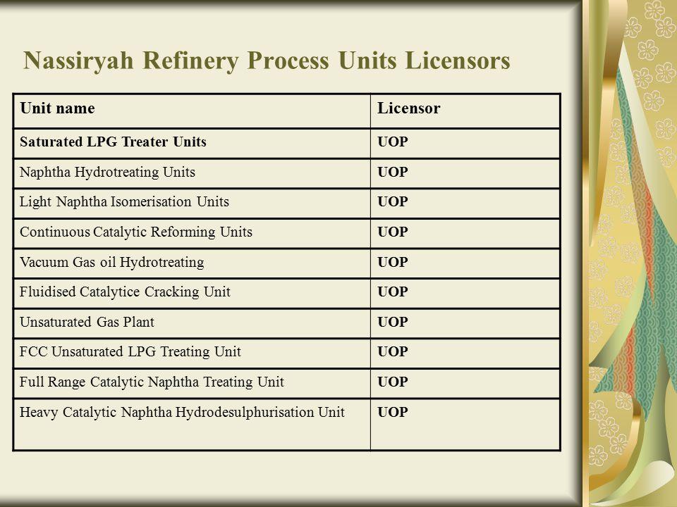 Nassiryah Refinery Process Units Licensors LicensorUnit name UOPSaturated LPG Treater Units UOPNaphtha Hydrotreating Units UOPLight Naphtha Isomerisat