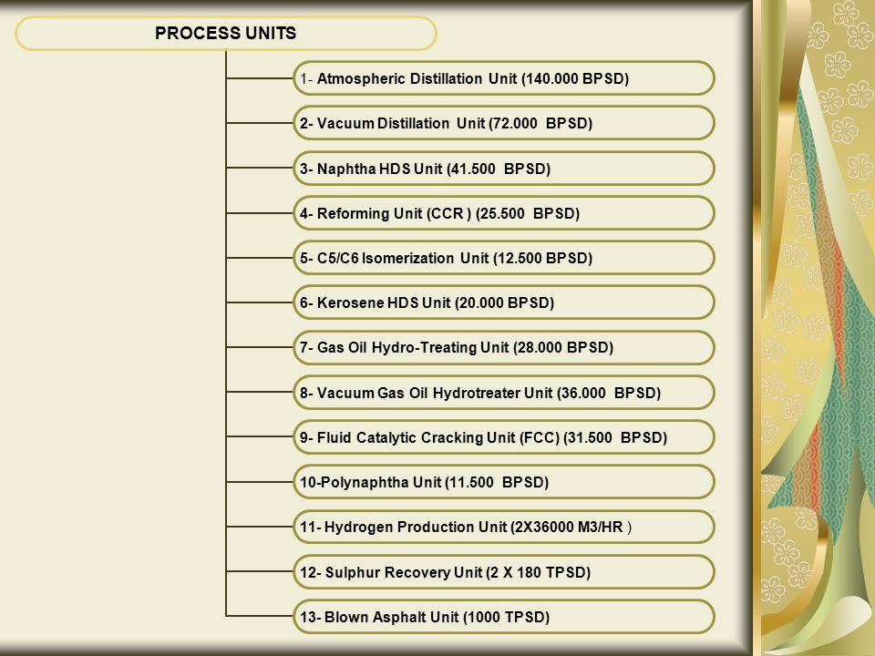 PROCESS UNITS 1- Atmospheric Distillation Unit (140.000 BPSD) 2- Vacuum Distillation Unit (72.000 BPSD) 3- Naphtha HDS Unit (41.500 BPSD) 4- Reforming