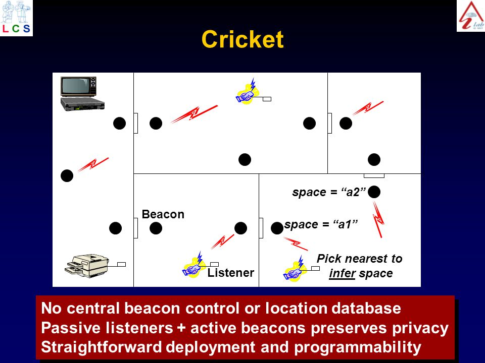 Cricket Beacon Listener No central beacon control or location database Passive listeners + active beacons preserves privacy Straightforward deployment and programmability No central beacon control or location database Passive listeners + active beacons preserves privacy Straightforward deployment and programmability space = a1 space = a2 Pick nearest to infer space