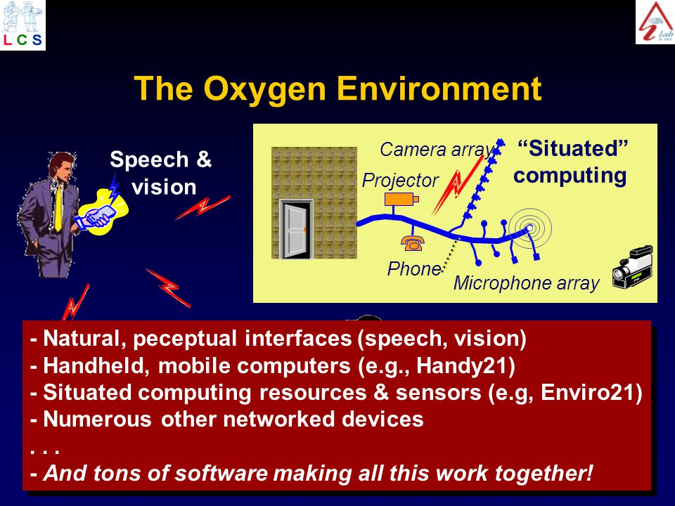 Situated computing Projector Phone Camera array Microphone array Speech & vision - Natural, peceptual interfaces (speech, vision) - Handheld, mobile computers (e.g., Handy21) - Situated computing resources & sensors (e.g, Enviro21) - Numerous other networked devices...