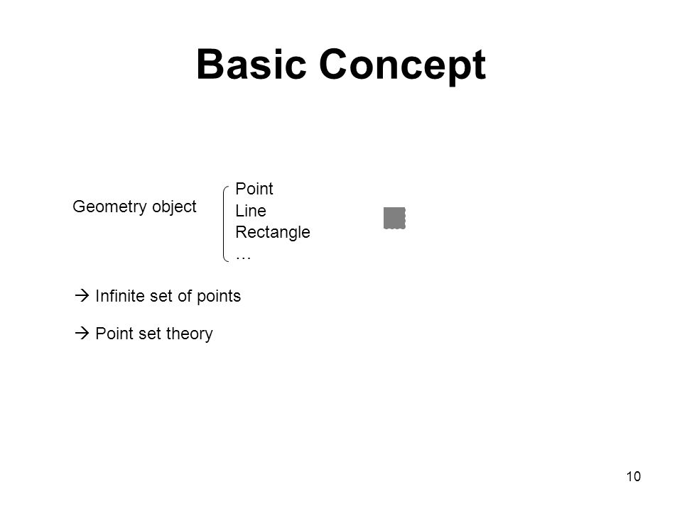 10 Basic Concept Geometry object  Infinite set of points Point Line Rectangle …  Point set theory