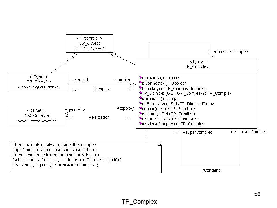 56 TP_Complex