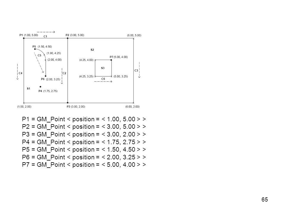 65 P1 = GM_Point > P2 = GM_Point > P3 = GM_Point > P4 = GM_Point > P5 = GM_Point > P6 = GM_Point > P7 = GM_Point >