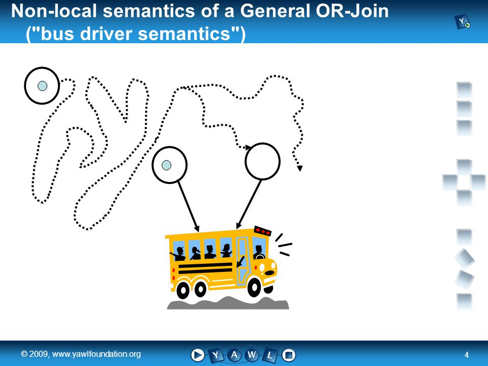 a university for the world real R 4 © 2009,   Non-local semantics of a General OR-Join ( bus driver semantics )