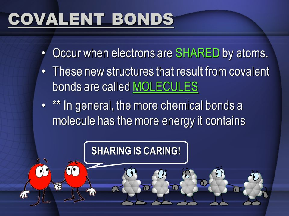 COVALENT BONDS Occur when electrons are SHARED by atoms.Occur when electrons are SHARED by atoms. These new structures that result from covalent bonds