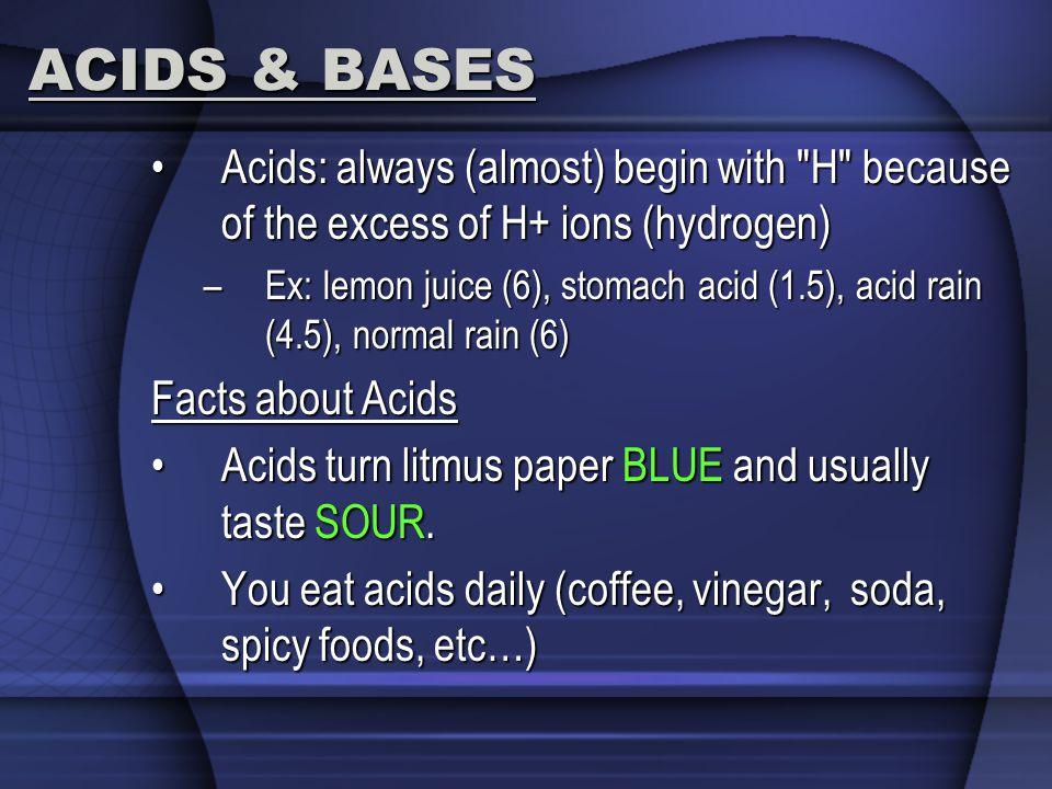 ACIDS & BASES Acids: always (almost) begin with