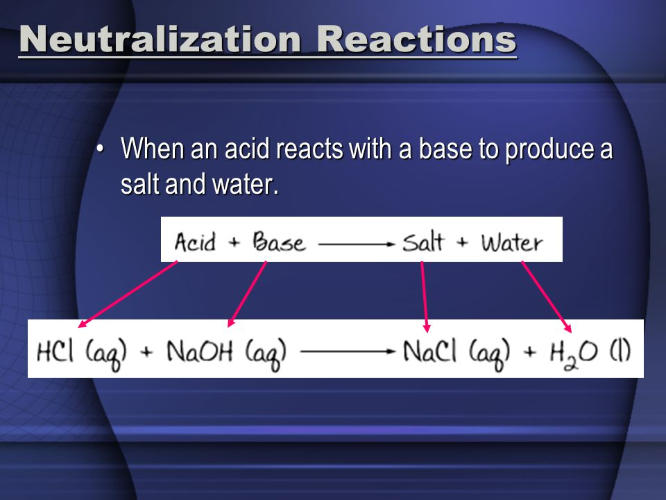 Neutralization Reactions When an acid reacts with a base to produce a salt and water.When an acid reacts with a base to produce a salt and water.