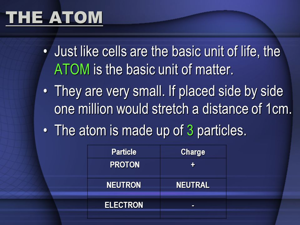 THE ATOM Just like cells are the basic unit of life, the ATOM is the basic unit of matter.Just like cells are the basic unit of life, the ATOM is the