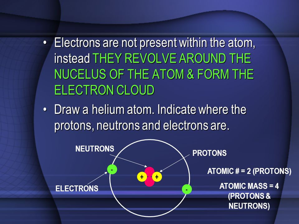 Electrons are not present within the atom, instead THEY REVOLVE AROUND THE NUCELUS OF THE ATOM & FORM THE ELECTRON CLOUDElectrons are not present with