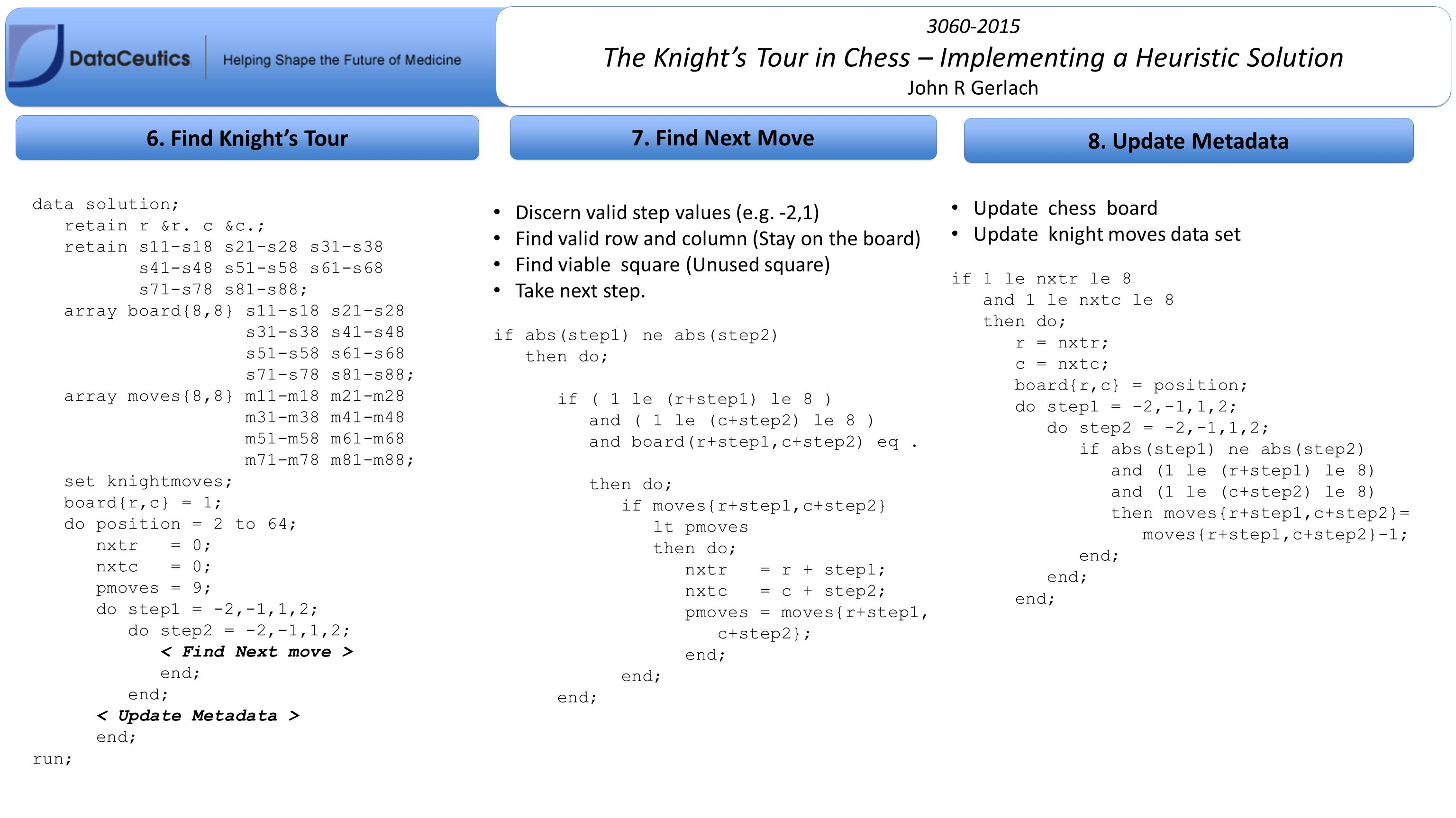 7. Find Next Move 6. Find Knight's Tour Discern valid step values (e.g.