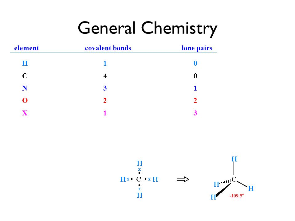General Chemistry H 1 0 C 4 0 N 3 1 O 2 2 X 1 3 element covalent bonds lone pairs ~109.5°