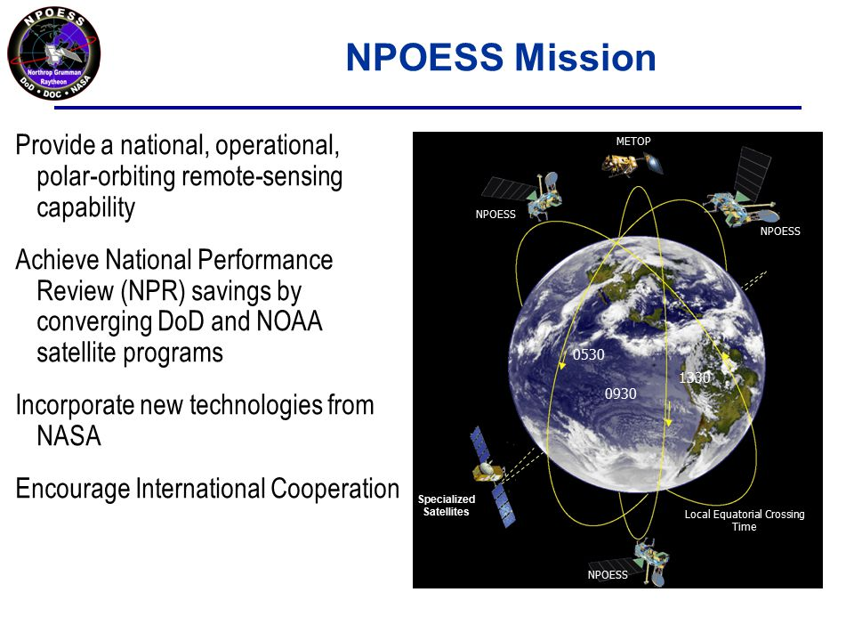 METOP NPOESS Specialized Satellites Local Equatorial Crossing Time 0530 1330 0930 NPOESS Provide a national, operational, polar-orbiting remote-sensing capability Achieve National Performance Review (NPR) savings by converging DoD and NOAA satellite programs Incorporate new technologies from NASA Encourage International Cooperation NPOESS NPOESS Mission