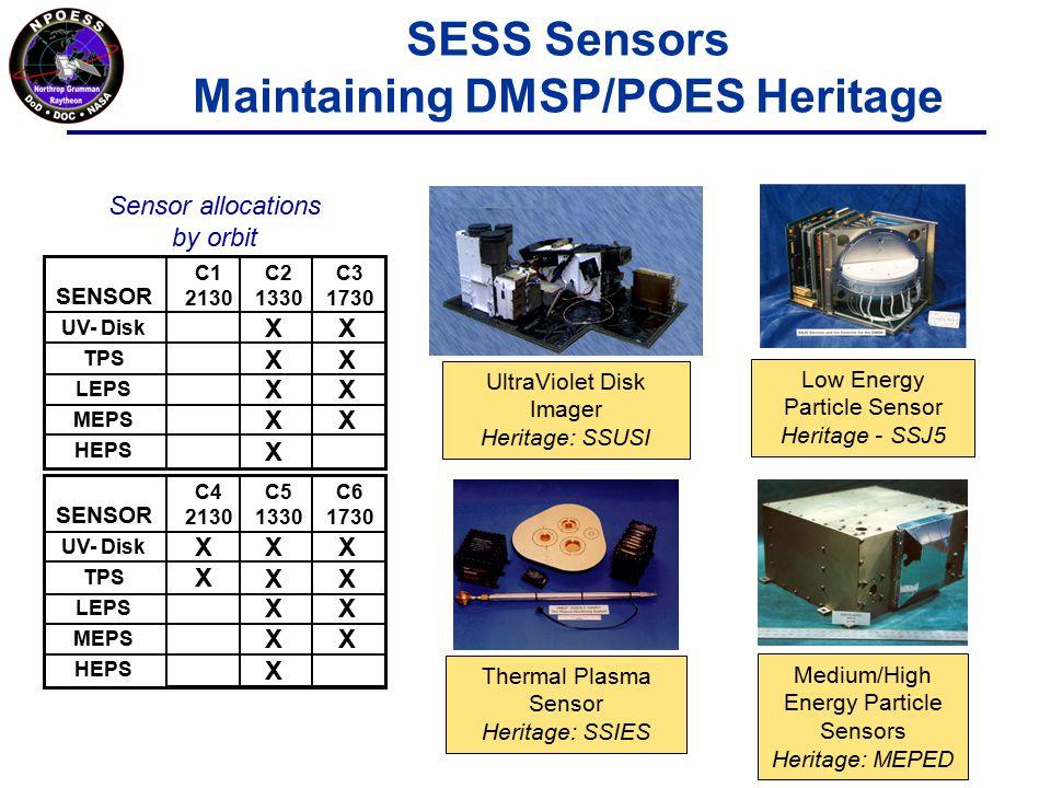 Low Energy Particle Sensor Heritage - SSJ5 Thermal Plasma Sensor Heritage: SSIES UltraViolet Disk Imager Heritage: SSUSI Medium/High Energy Particle Sensors Heritage: MEPED SESS Sensors Maintaining DMSP/POES Heritage SENSOR UV- Disk TPS LEPS MEPS HEPS C1 2130 C2 1330 C3 1730 XX XX XX XX X SENSOR UV- Disk TPS LEPS MEPS HEPS C4 2130 C5 1330 C6 1730 XX XX XX XX X X X Sensor allocations by orbit